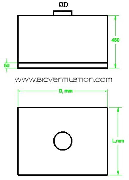 BICBFN4 nosūces kape bez filtriem