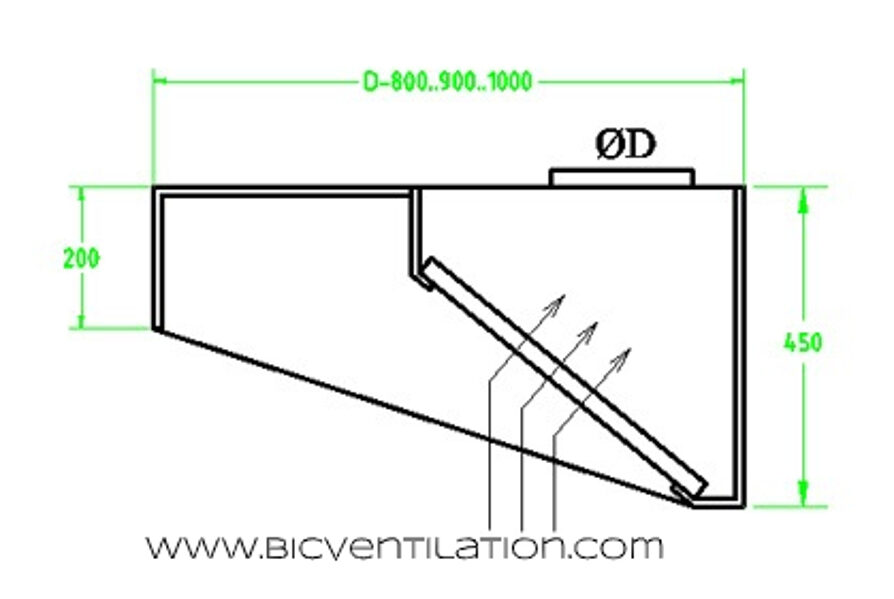 BICAFS-2-2 Nosūces kape, sienas modelis